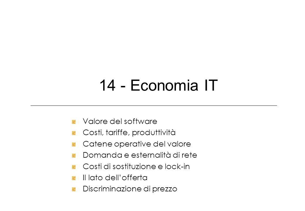 14 - Economia IT Valore del software Costi, tariffe, produttività