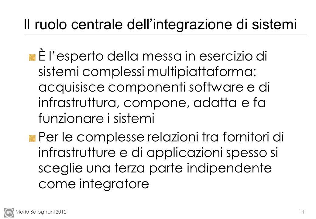 Il ruolo centrale dell'integrazione di sistemi
