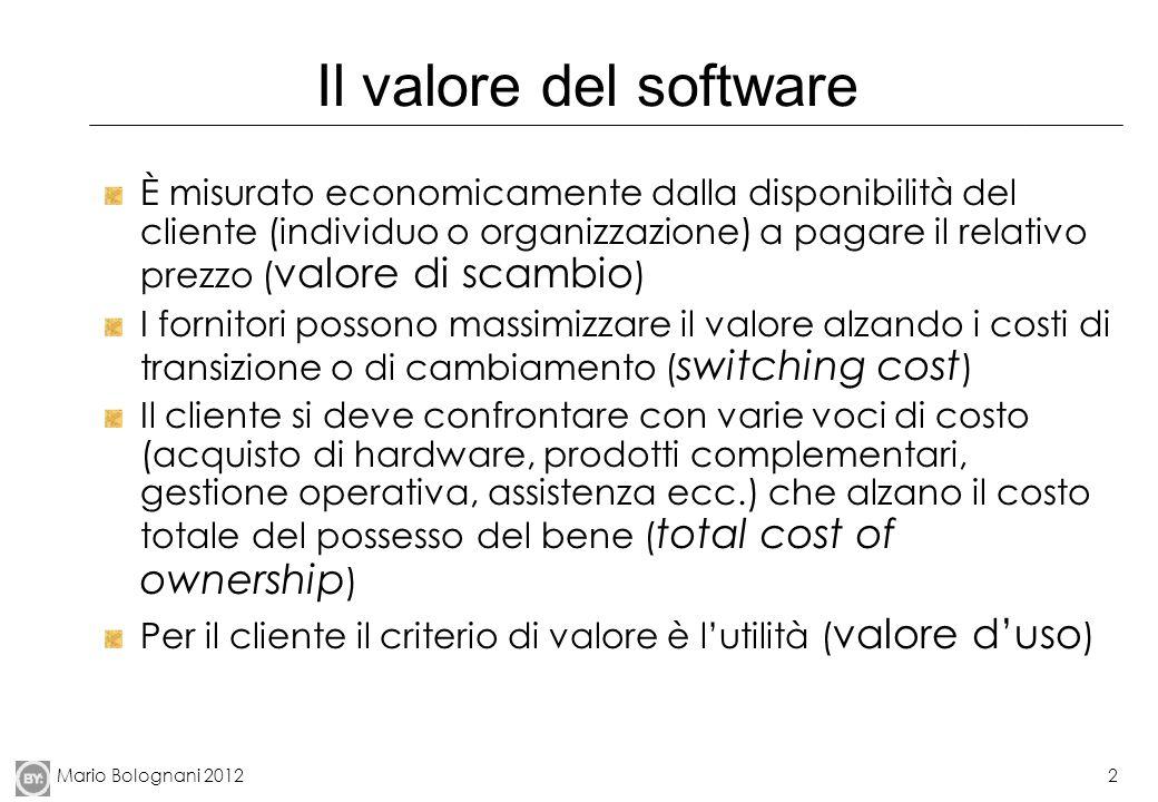 Il valore del software