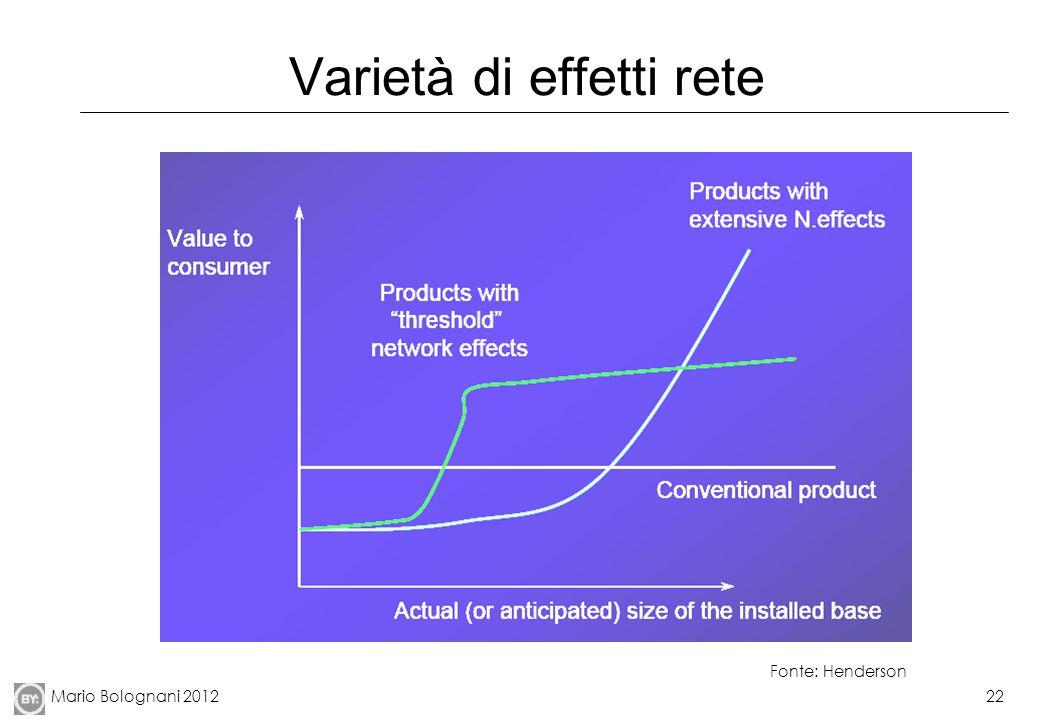 Varietà di effetti rete