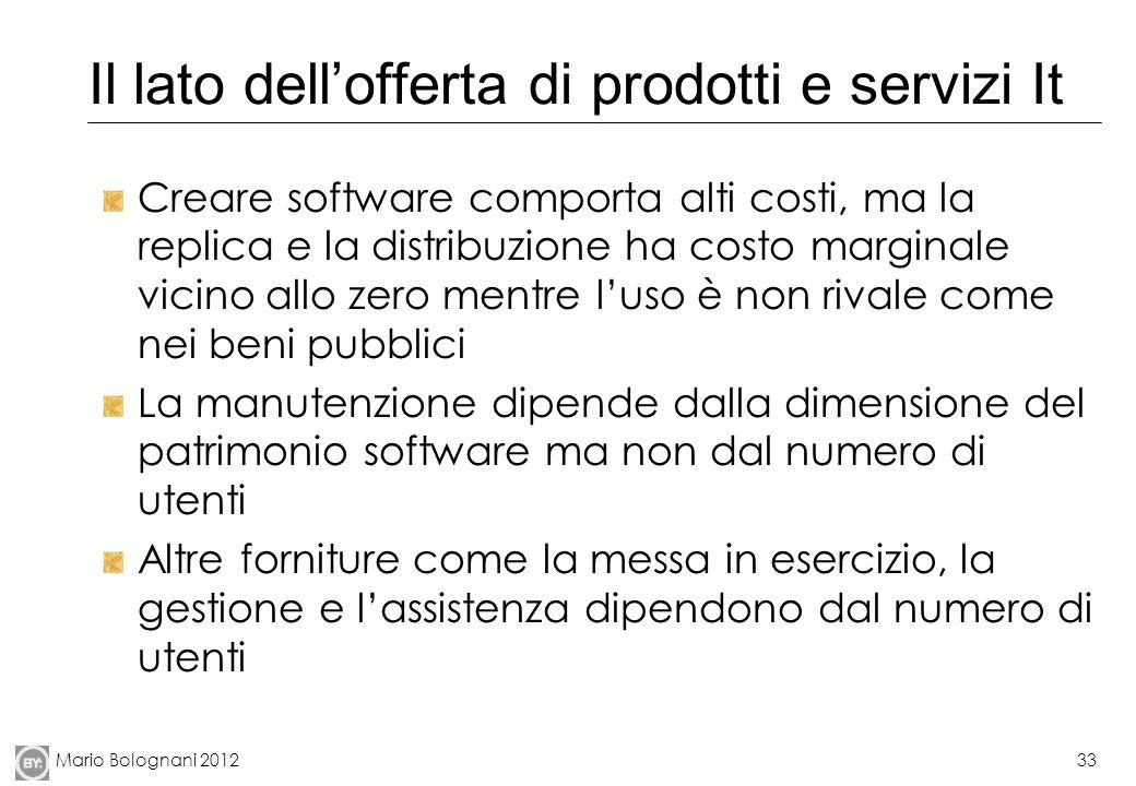 Il lato dell'offerta di prodotti e servizi It