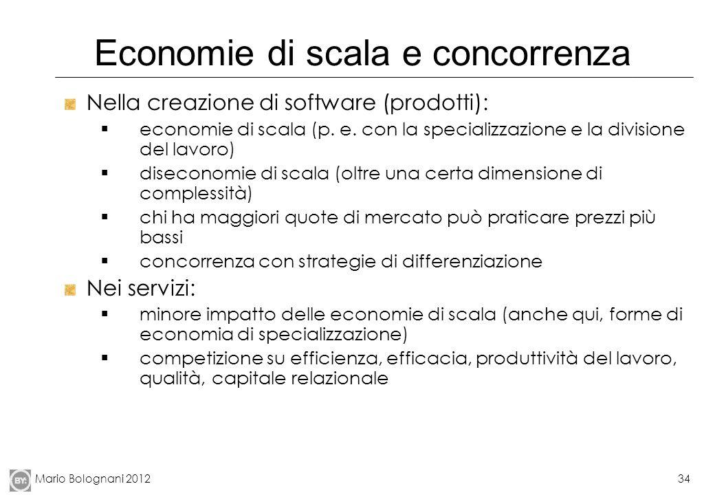 Economie di scala e concorrenza