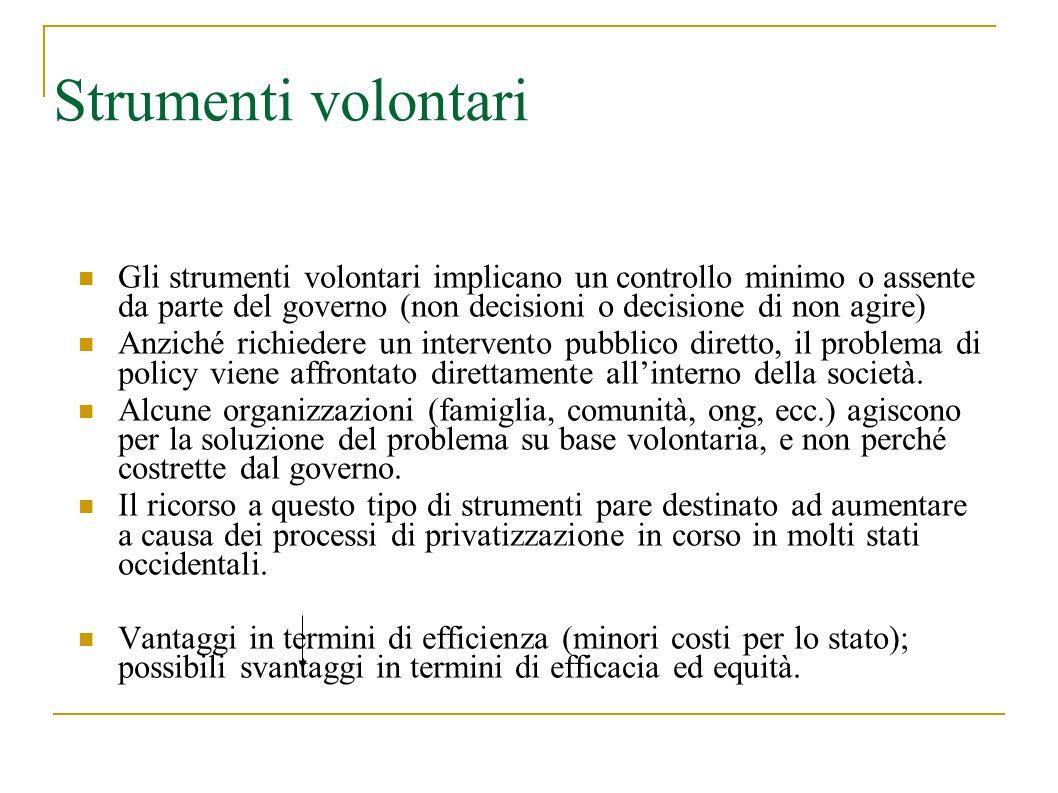 Strumenti volontari Gli strumenti volontari implicano un controllo minimo o assente da parte del governo (non decisioni o decisione di non agire)