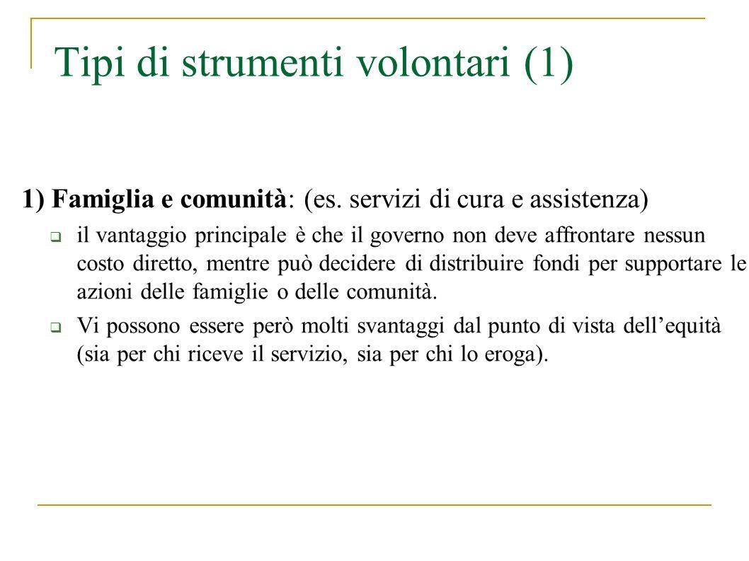 Tipi di strumenti volontari (1)