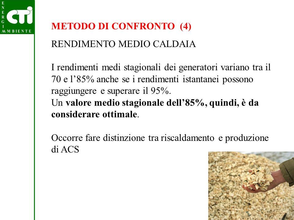 METODO DI CONFRONTO (4) RENDIMENTO MEDIO CALDAIA.