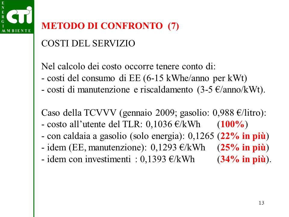 METODO DI CONFRONTO (7) COSTI DEL SERVIZIO. Nel calcolo dei costo occorre tenere conto di: costi del consumo di EE (6-15 kWhe/anno per kWt)