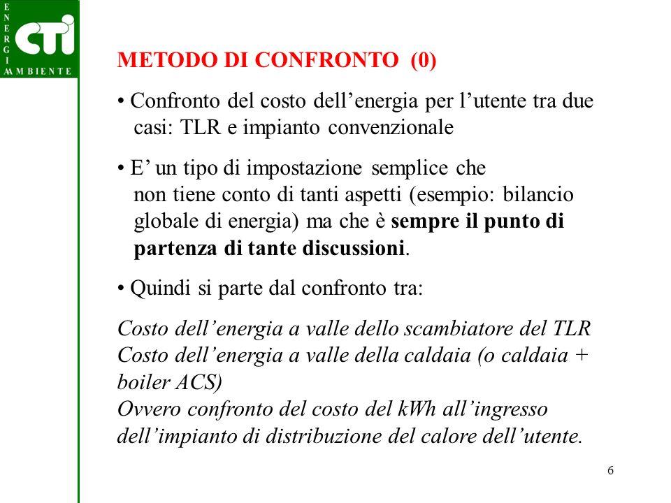 METODO DI CONFRONTO (0) Confronto del costo dell'energia per l'utente tra due casi: TLR e impianto convenzionale.
