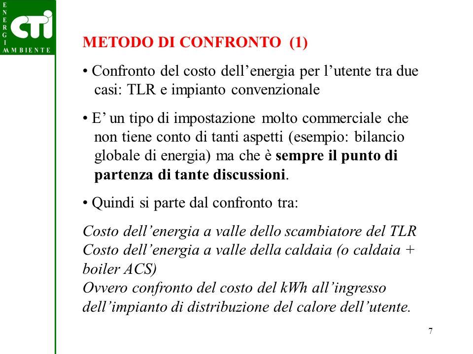 METODO DI CONFRONTO (1) Confronto del costo dell'energia per l'utente tra due casi: TLR e impianto convenzionale.