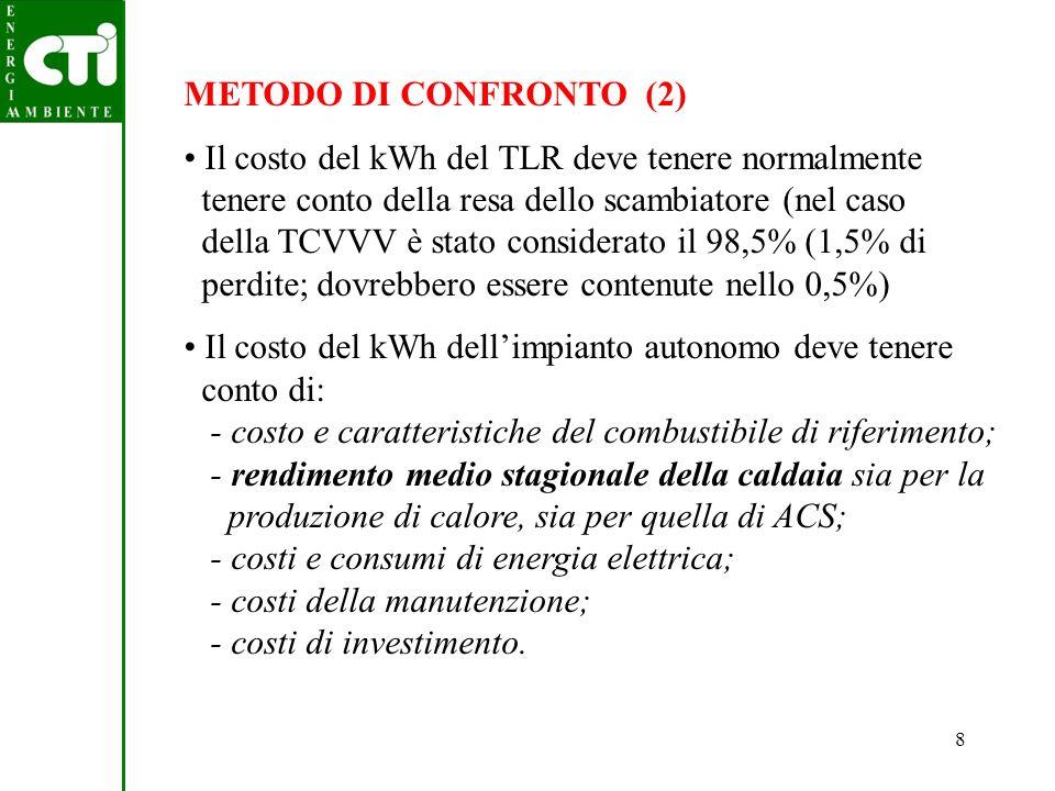 METODO DI CONFRONTO (2)