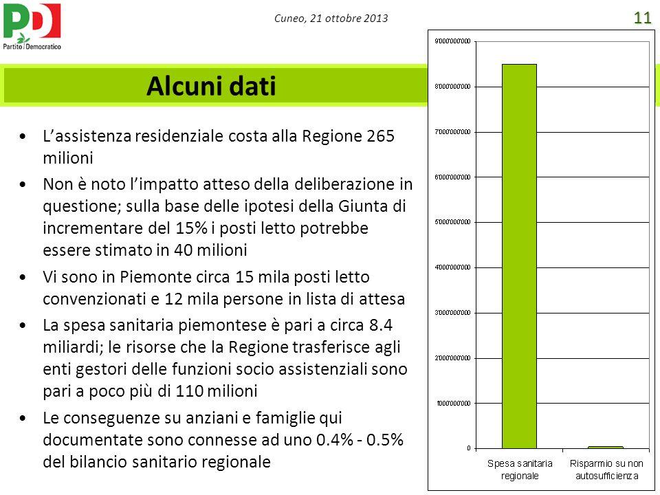 Alcuni dati L'assistenza residenziale costa alla Regione 265 milioni
