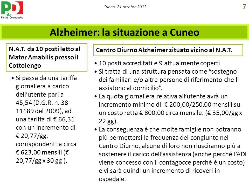Alzheimer: la situazione a Cuneo