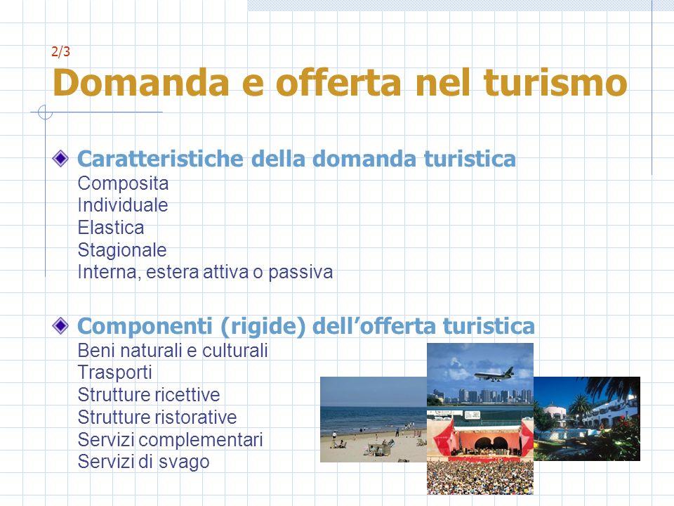 2/3 Domanda e offerta nel turismo