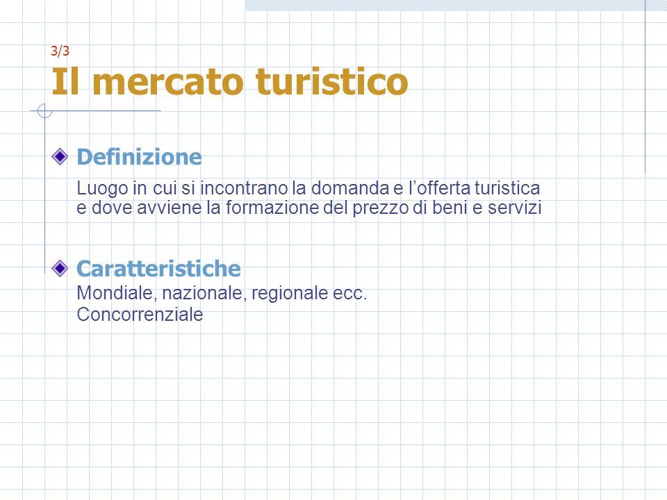3/3 Il mercato turistico Definizione.
