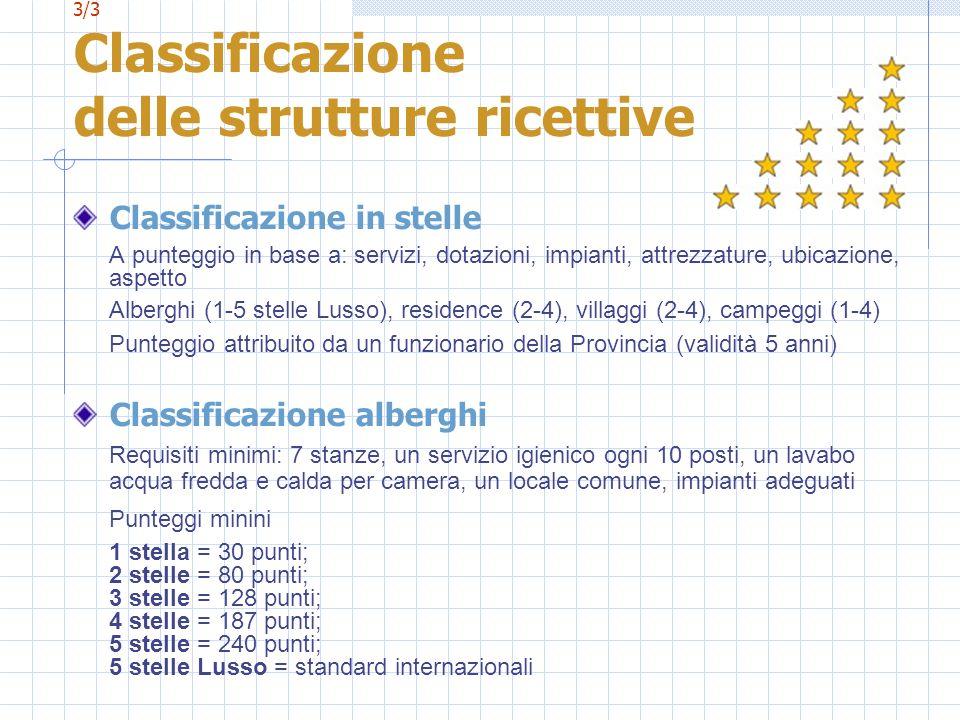 3/3 Classificazione delle strutture ricettive