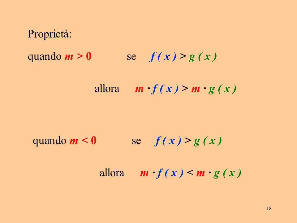Proprietà: quando m > 0. se f ( x ) > g ( x ) allora m · f ( x ) > m · g ( x ) quando m < 0.