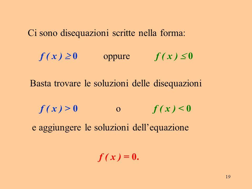 Ci sono disequazioni scritte nella forma:
