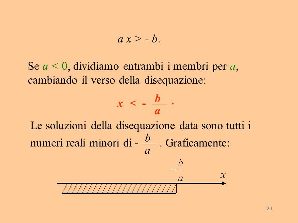a x > - b.Se a < 0, dividiamo entrambi i membri per a, cambiando il verso della disequazione: . < b.
