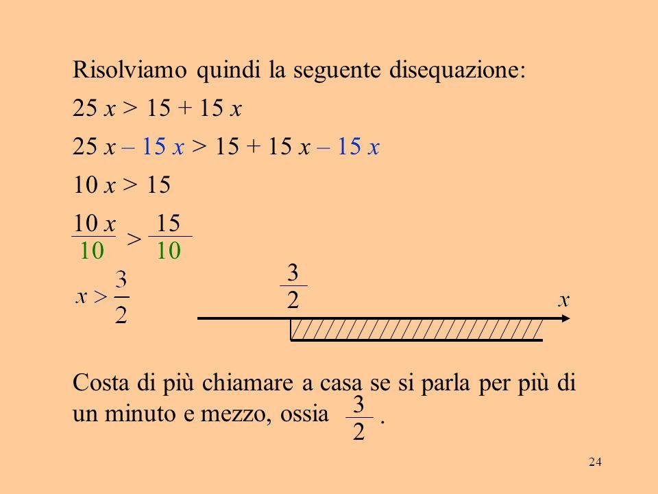 Risolviamo quindi la seguente disequazione: