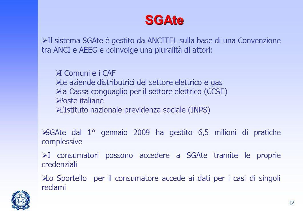 SGAte Il sistema SGAte è gestito da ANCITEL sulla base di una Convenzione tra ANCI e AEEG e coinvolge una pluralità di attori: