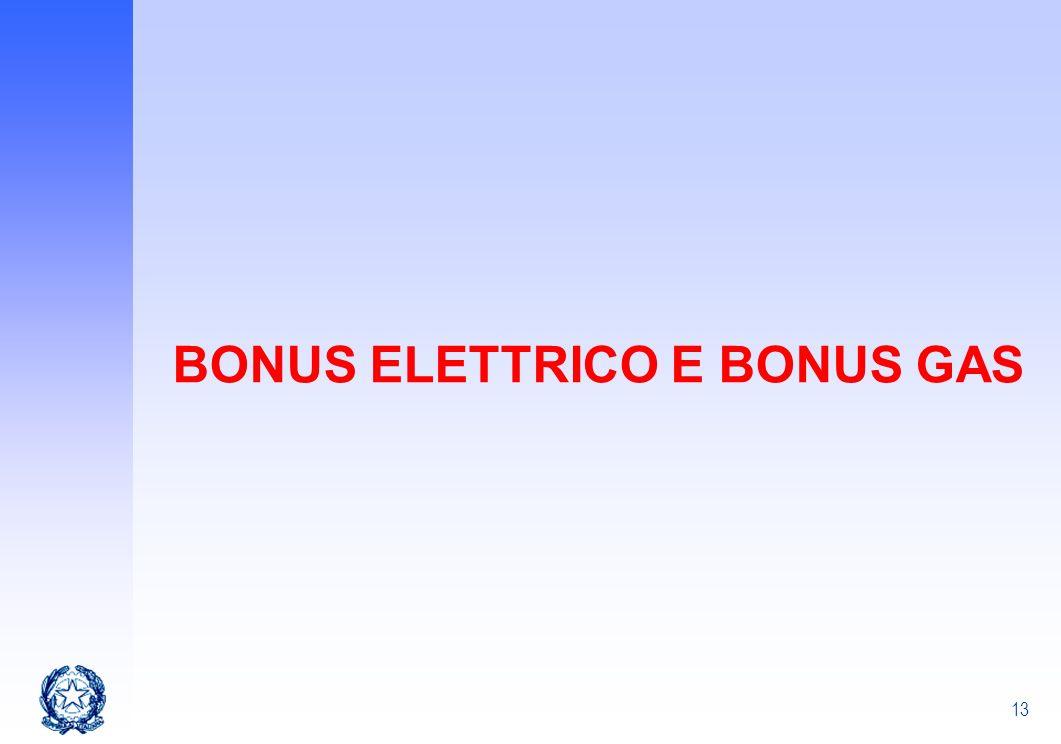 BONUS ELETTRICO E BONUS GAS