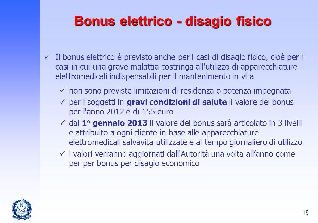 Bonus elettrico - disagio fisico