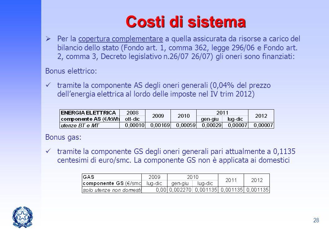Costi di sistema
