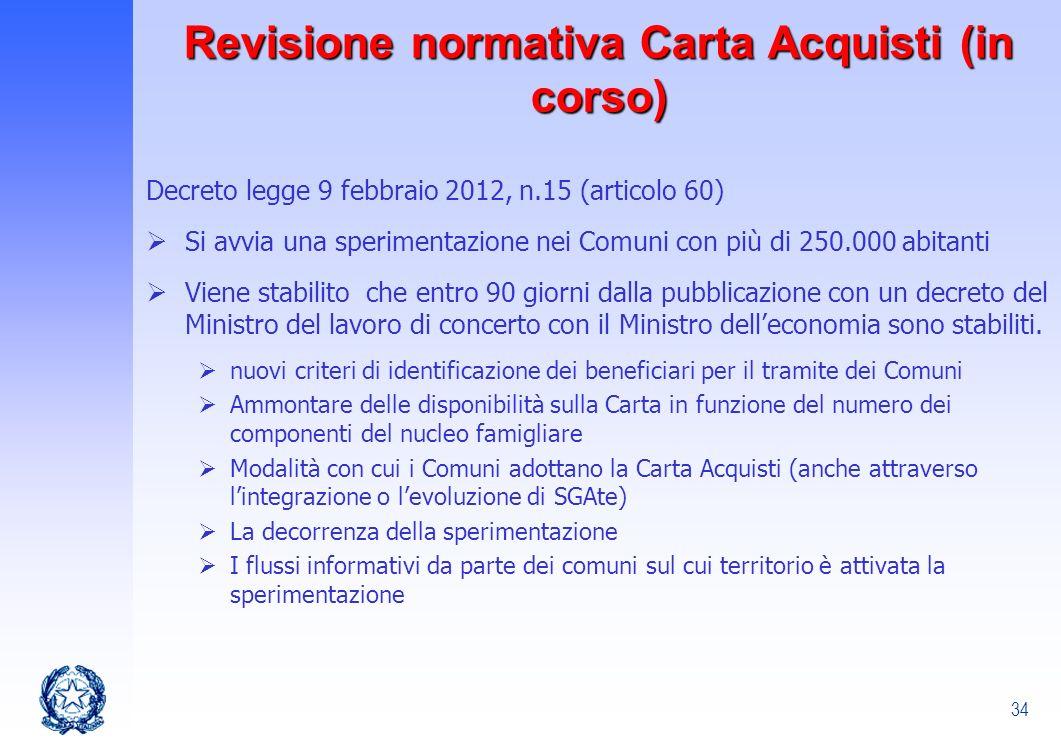 Revisione normativa Carta Acquisti (in corso)