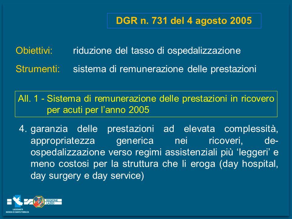 riduzione del tasso di ospedalizzazione