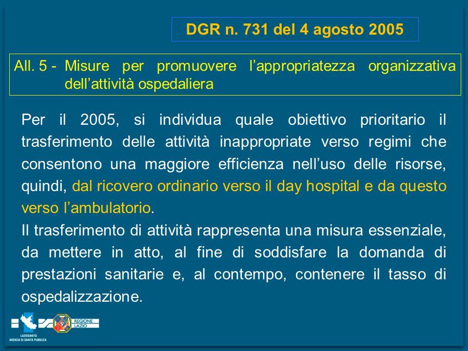 DGR n. 731 del 4 agosto 2005 All. 5 - Misure per promuovere l'appropriatezza organizzativa dell'attività ospedaliera.