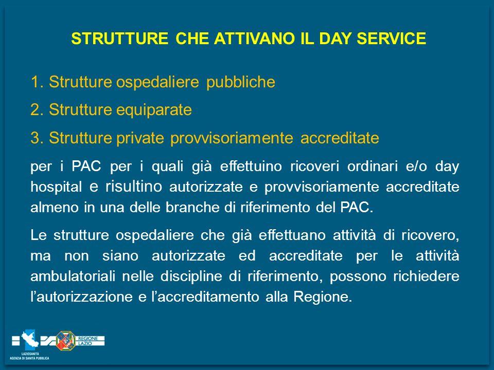 STRUTTURE CHE ATTIVANO IL DAY SERVICE