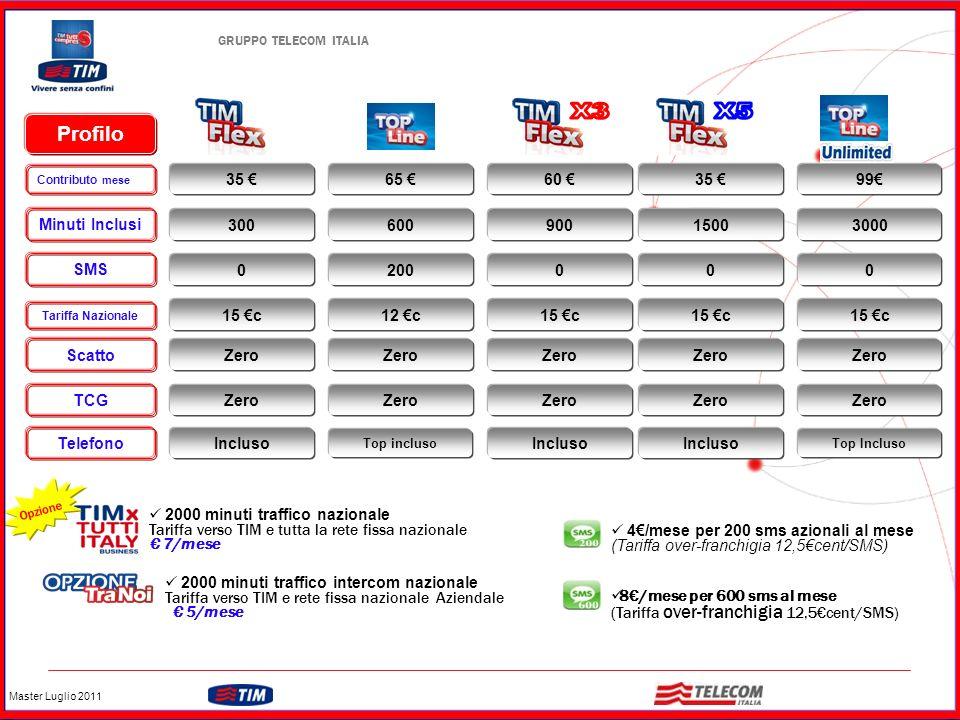 X3 X5 Profilo 35 € 65 € 60 € 35 € 99€ Minuti Inclusi 300 600 900 1500