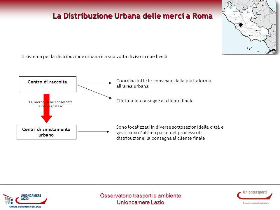 Metodologia di lavoro La Distribuzione Urbana delle merci a Roma
