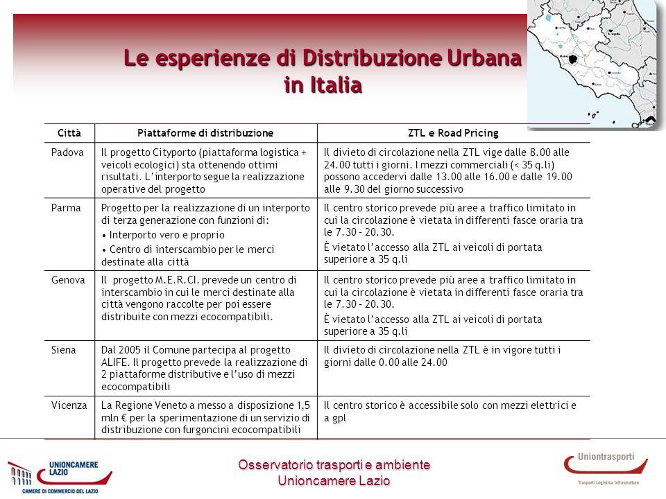 Le esperienze di Distribuzione Urbana Piattaforme di distribuzione