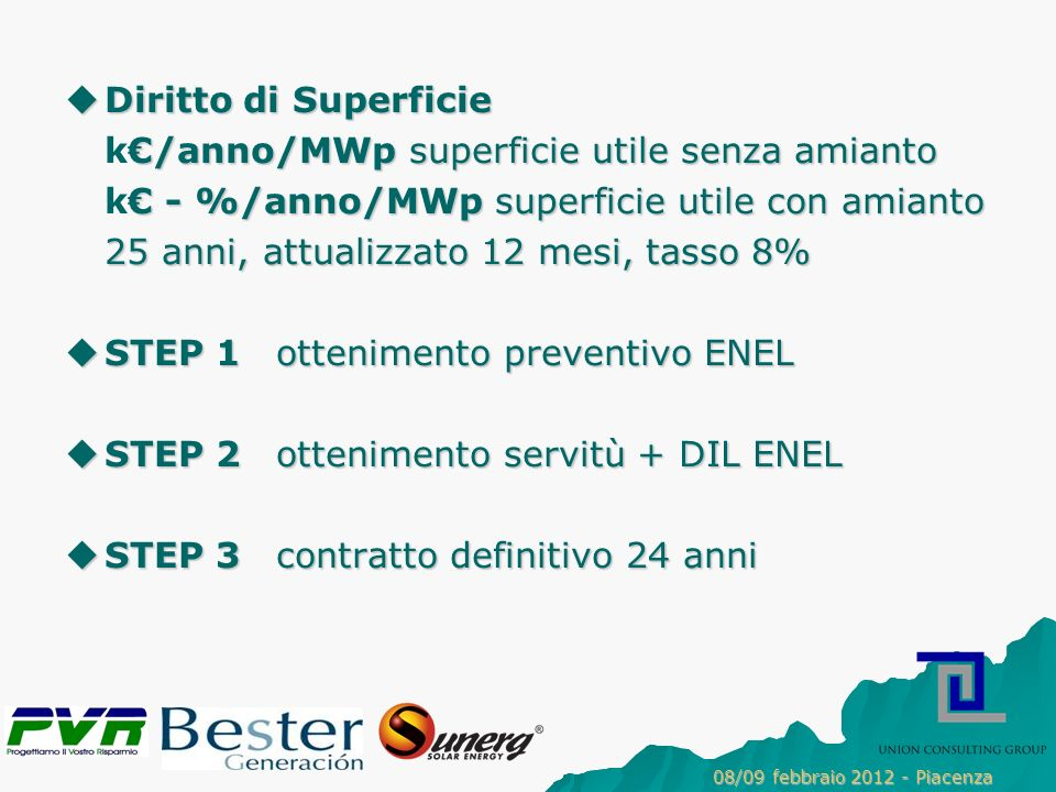 k€/anno/MWp superficie utile senza amianto