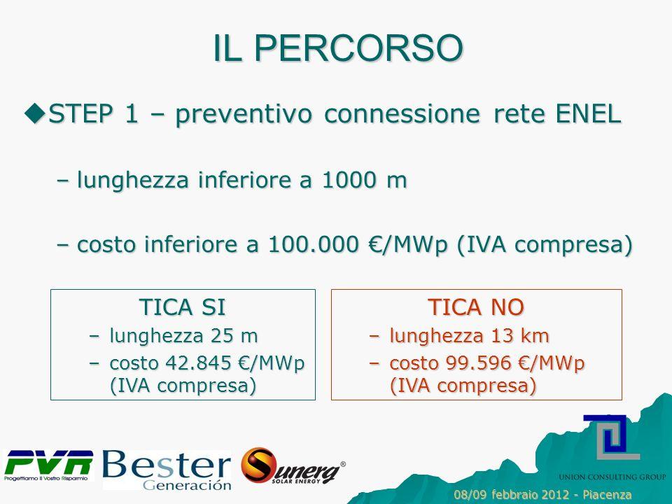 IL PERCORSO STEP 1 – preventivo connessione rete ENEL