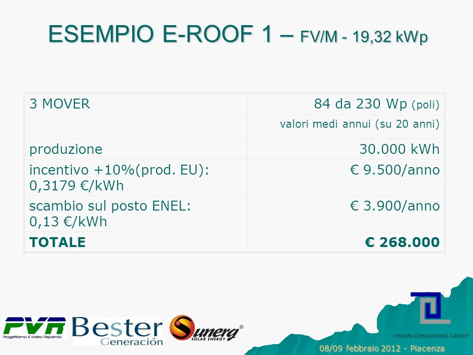ESEMPIO E-ROOF 1 – FV/M - 19,32 kWp