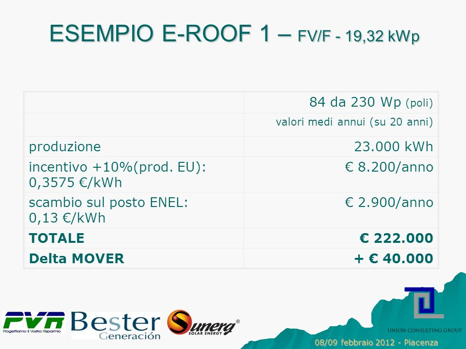 ESEMPIO E-ROOF 1 – FV/F - 19,32 kWp