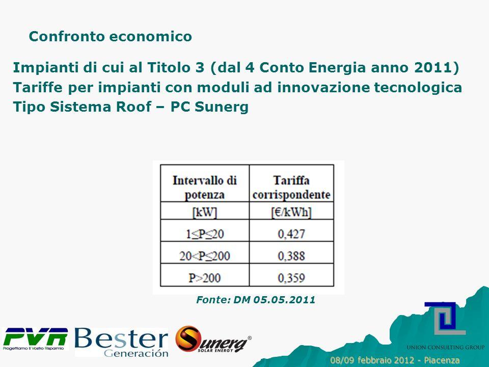 Impianti di cui al Titolo 3 (dal 4 Conto Energia anno 2011)