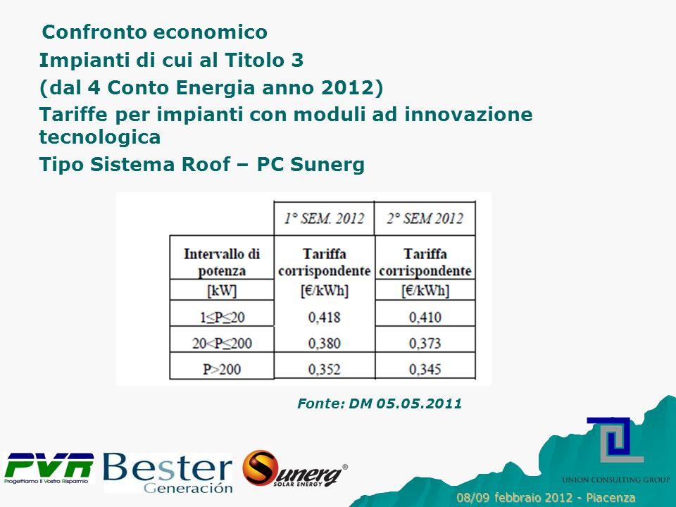Impianti di cui al Titolo 3 (dal 4 Conto Energia anno 2012)