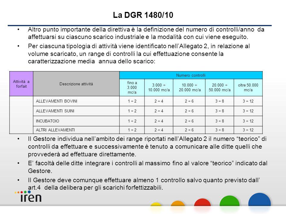 La DGR 1480/10