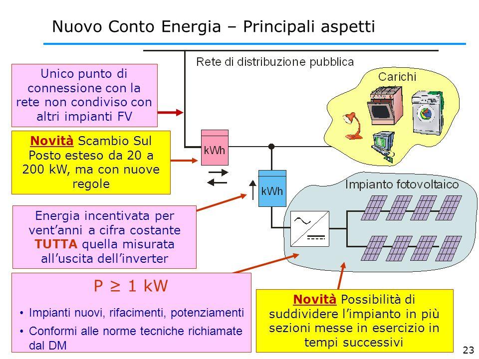 Novità Scambio Sul Posto esteso da 20 a 200 kW, ma con nuove regole