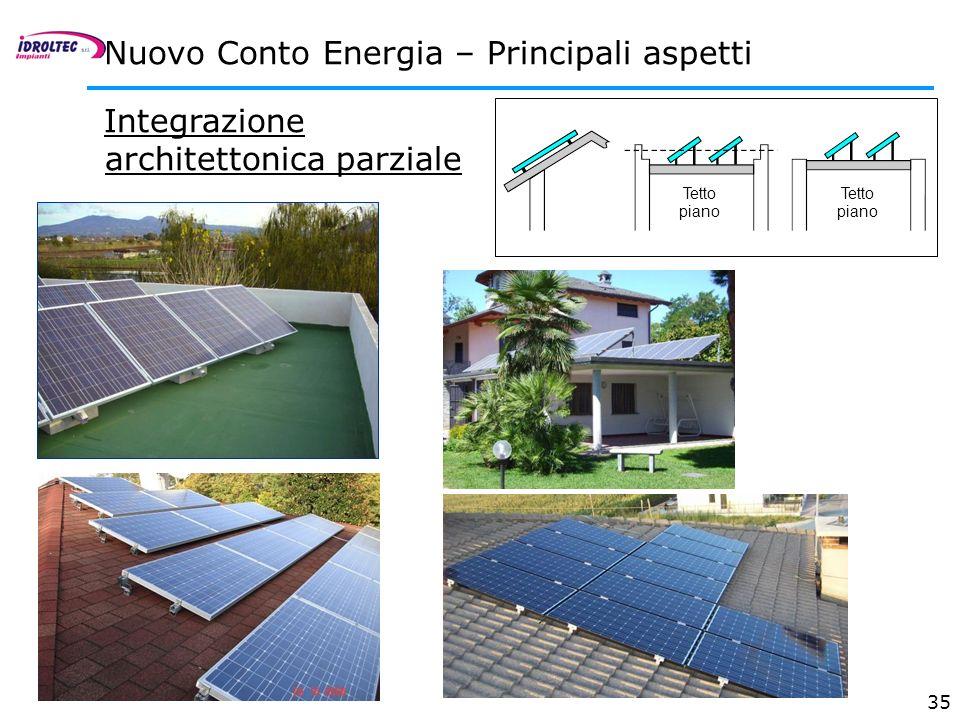 Nuovo Conto Energia – Principali aspetti