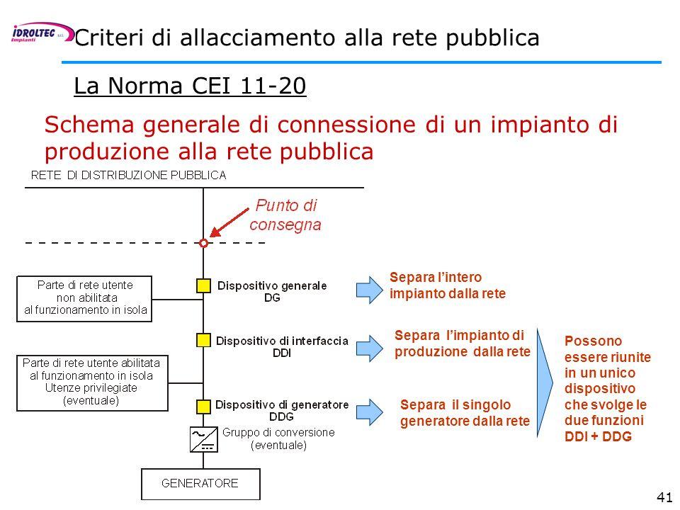Criteri di allacciamento alla rete pubblica