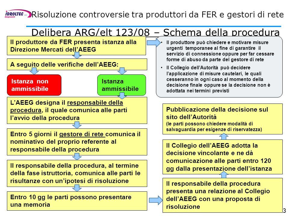 Delibera ARG/elt 123/08 – Schema della procedura