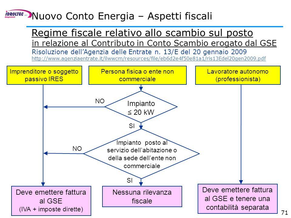 Nuovo Conto Energia – Aspetti fiscali