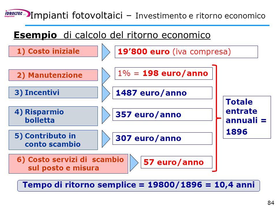 Tempo di ritorno semplice = 19800/1896 = 10,4 anni