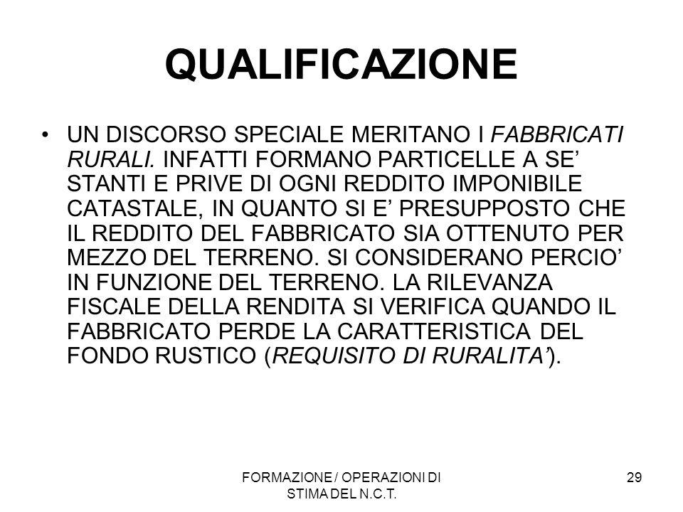 FORMAZIONE / OPERAZIONI DI STIMA DEL N.C.T.