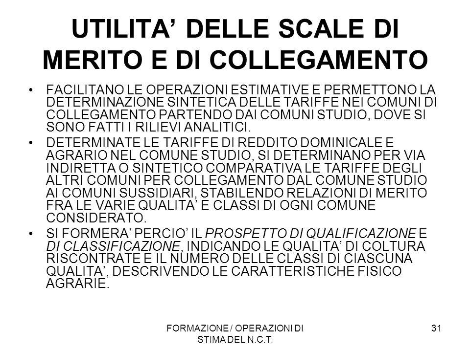 UTILITA' DELLE SCALE DI MERITO E DI COLLEGAMENTO
