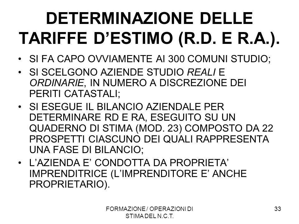 DETERMINAZIONE DELLE TARIFFE D'ESTIMO (R.D. E R.A.).