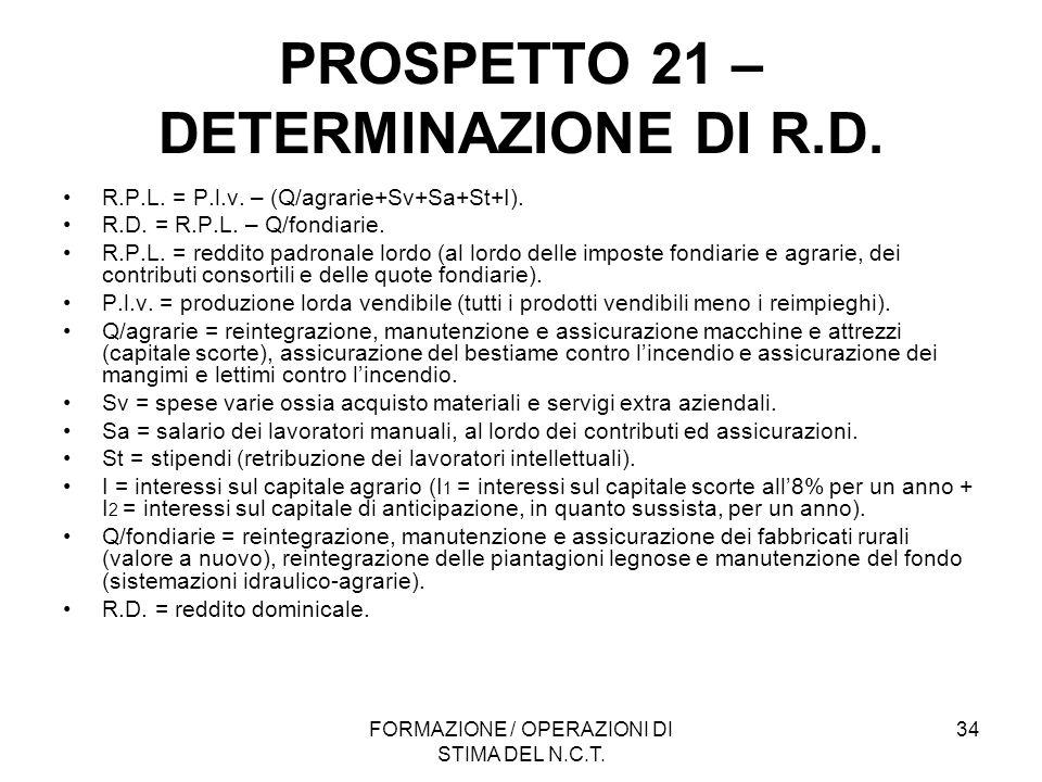 PROSPETTO 21 – DETERMINAZIONE DI R.D.